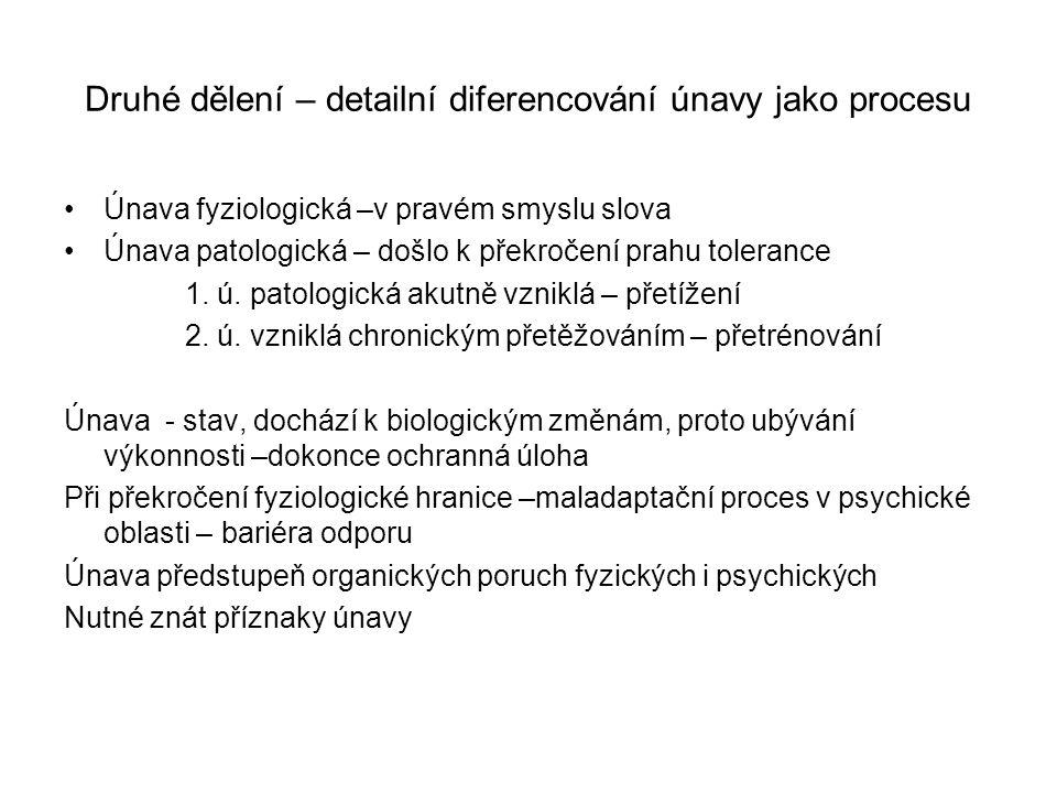 Druhé dělení – detailní diferencování únavy jako procesu