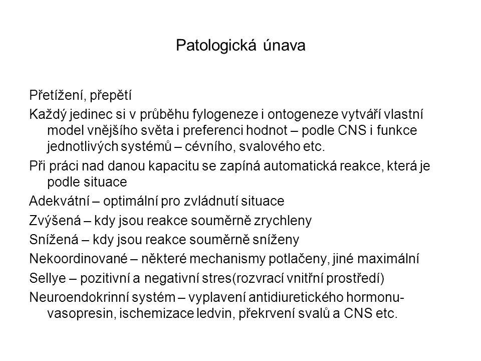 Patologická únava