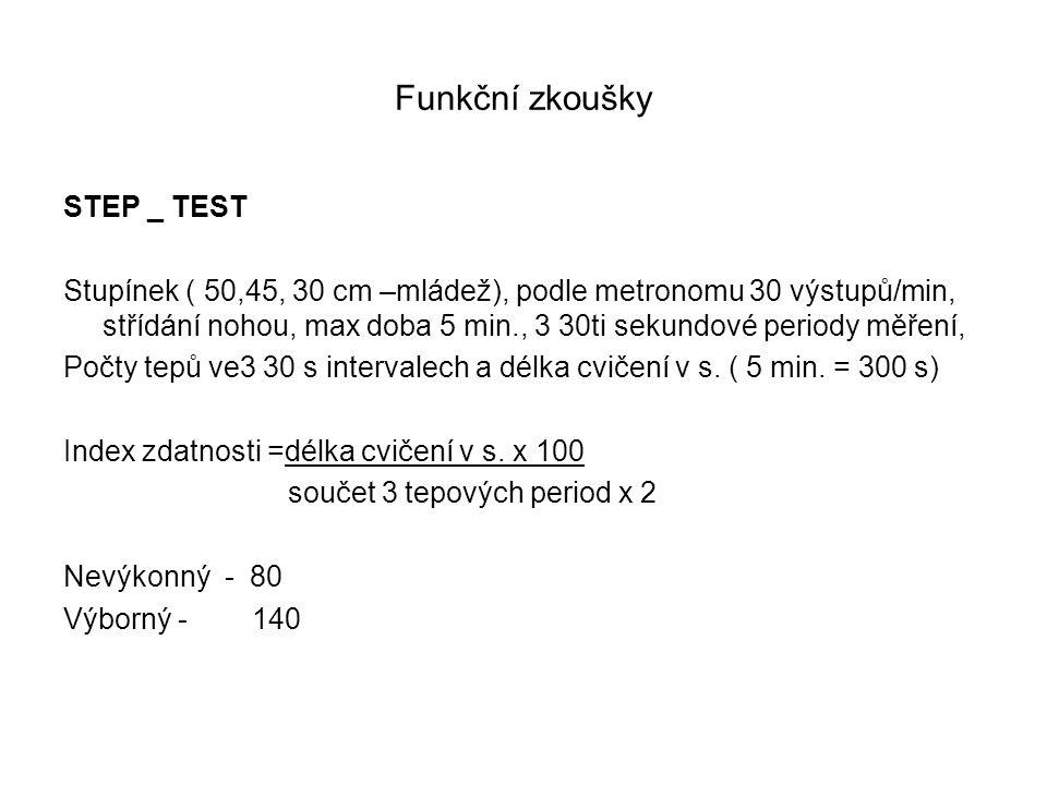 Funkční zkoušky
