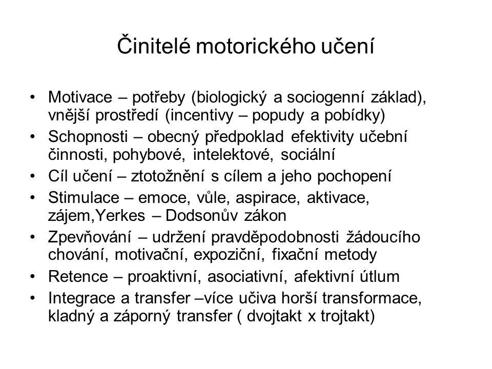 Činitelé motorického učení