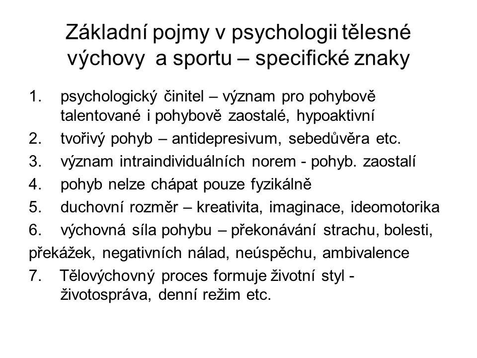 Základní pojmy v psychologii tělesné výchovy a sportu – specifické znaky