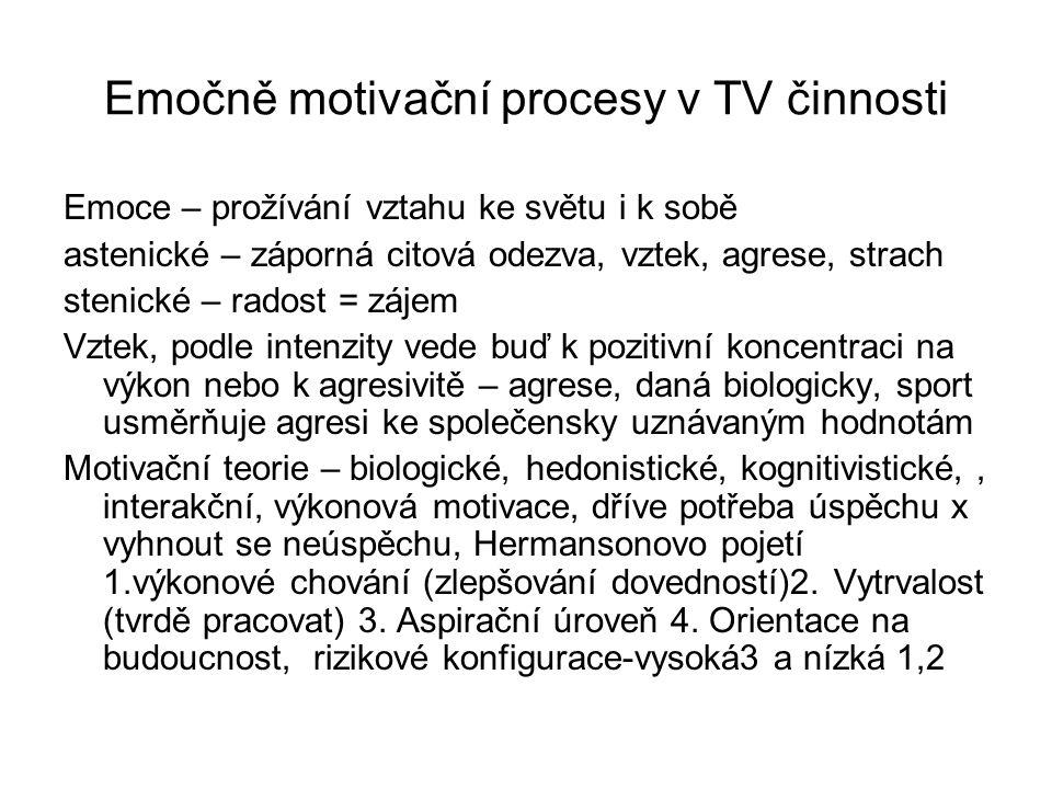 Emočně motivační procesy v TV činnosti