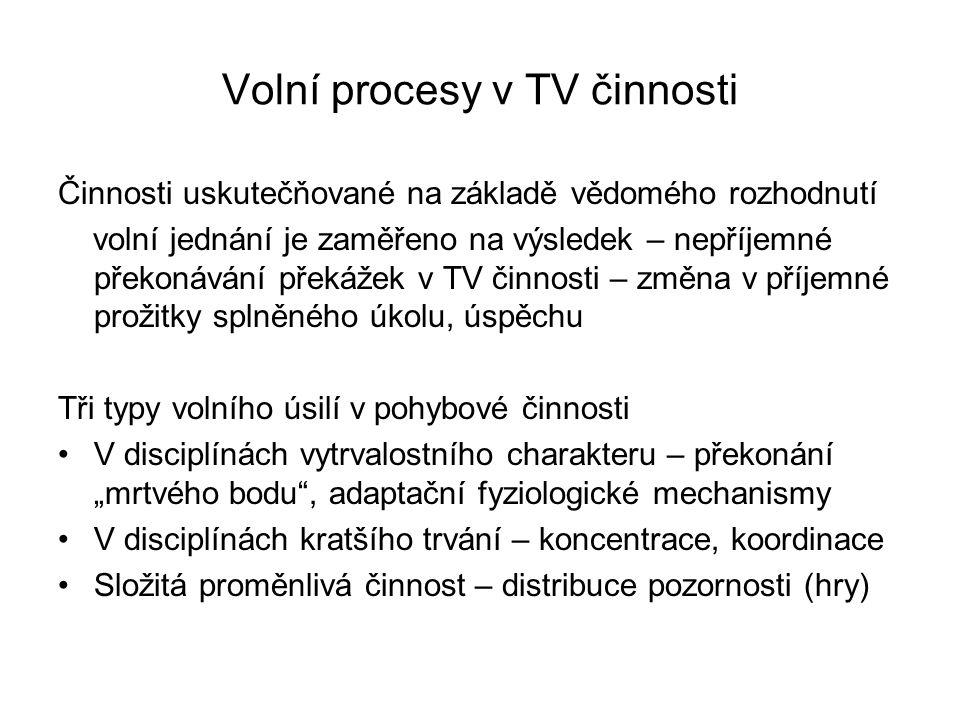 Volní procesy v TV činnosti