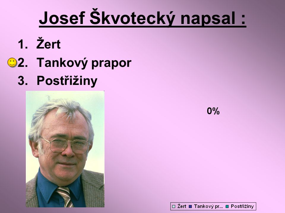 Josef Škvotecký napsal :
