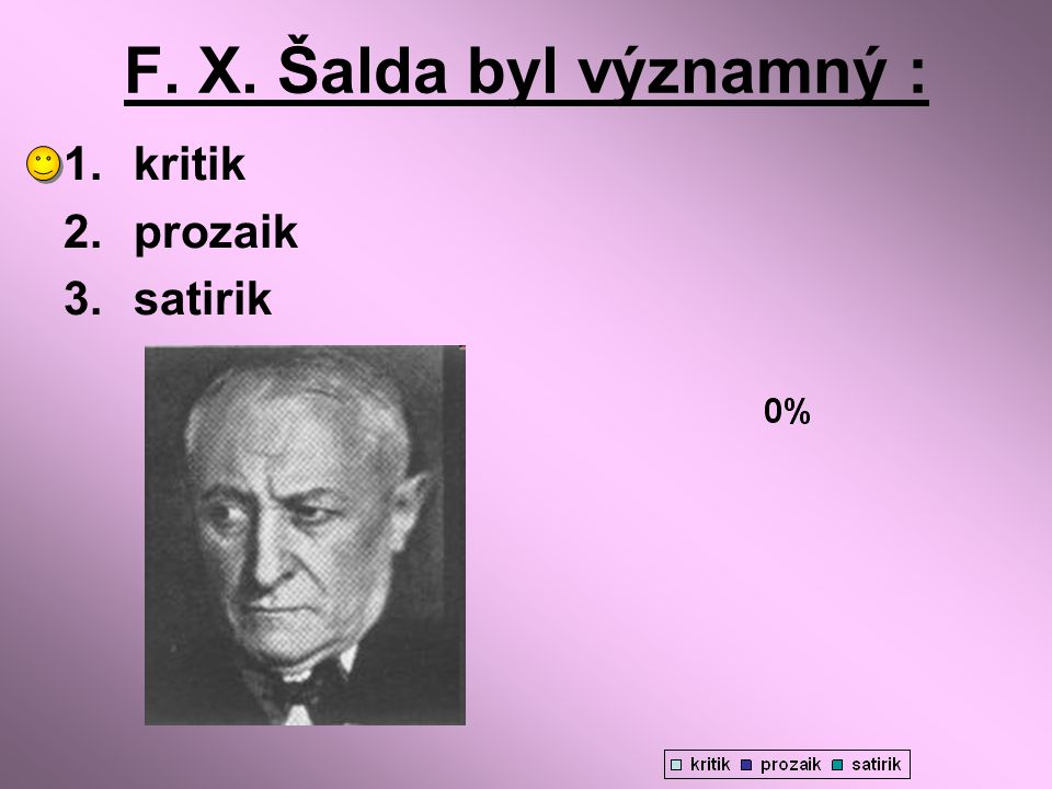 F. X. Šalda byl významný : kritik prozaik satirik