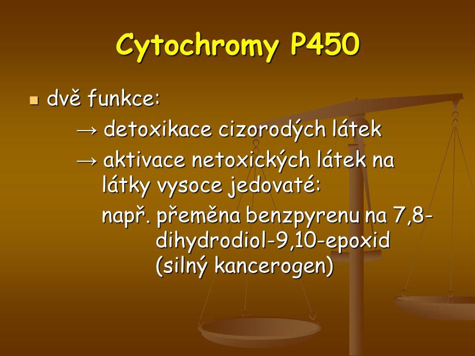 Cytochromy P450 dvě funkce: → detoxikace cizorodých látek
