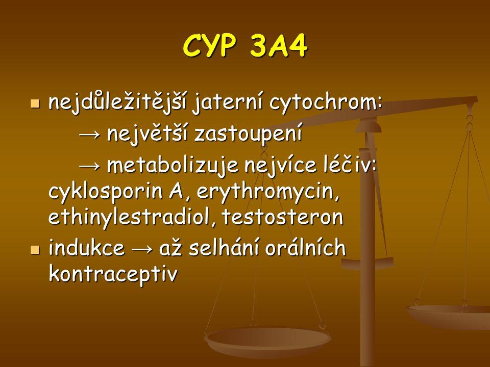 CYP 3A4 nejdůležitější jaterní cytochrom: → největší zastoupení