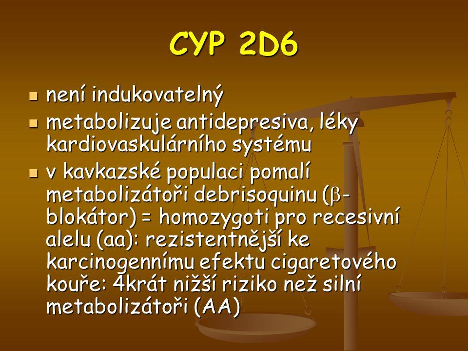 CYP 2D6 není indukovatelný