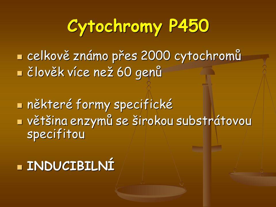 Cytochromy P450 celkově známo přes 2000 cytochromů