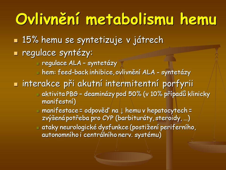 Ovlivnění metabolismu hemu