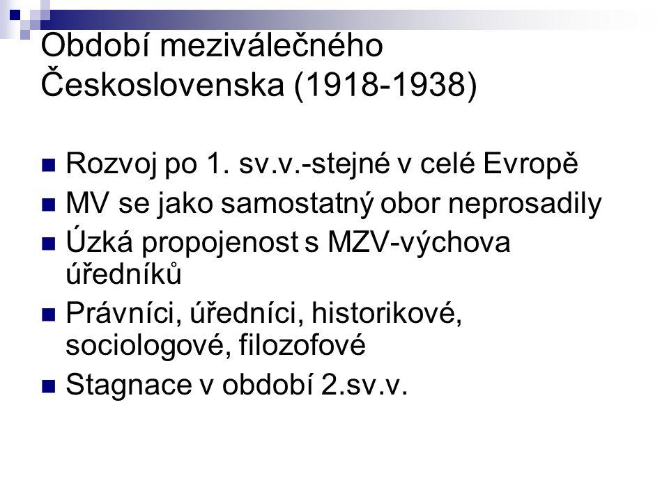 Období meziválečného Československa (1918-1938)