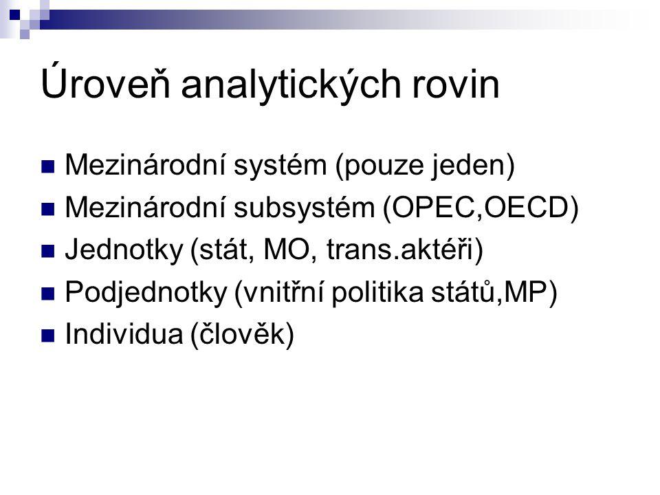 Úroveň analytických rovin