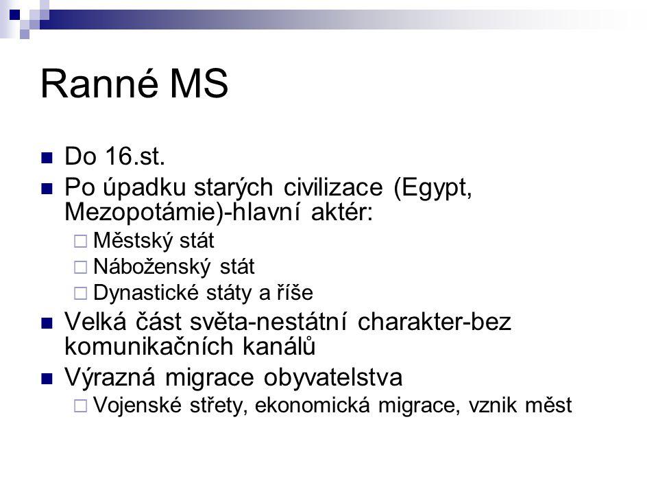 Ranné MS Do 16.st. Po úpadku starých civilizace (Egypt, Mezopotámie)-hlavní aktér: Městský stát. Náboženský stát.