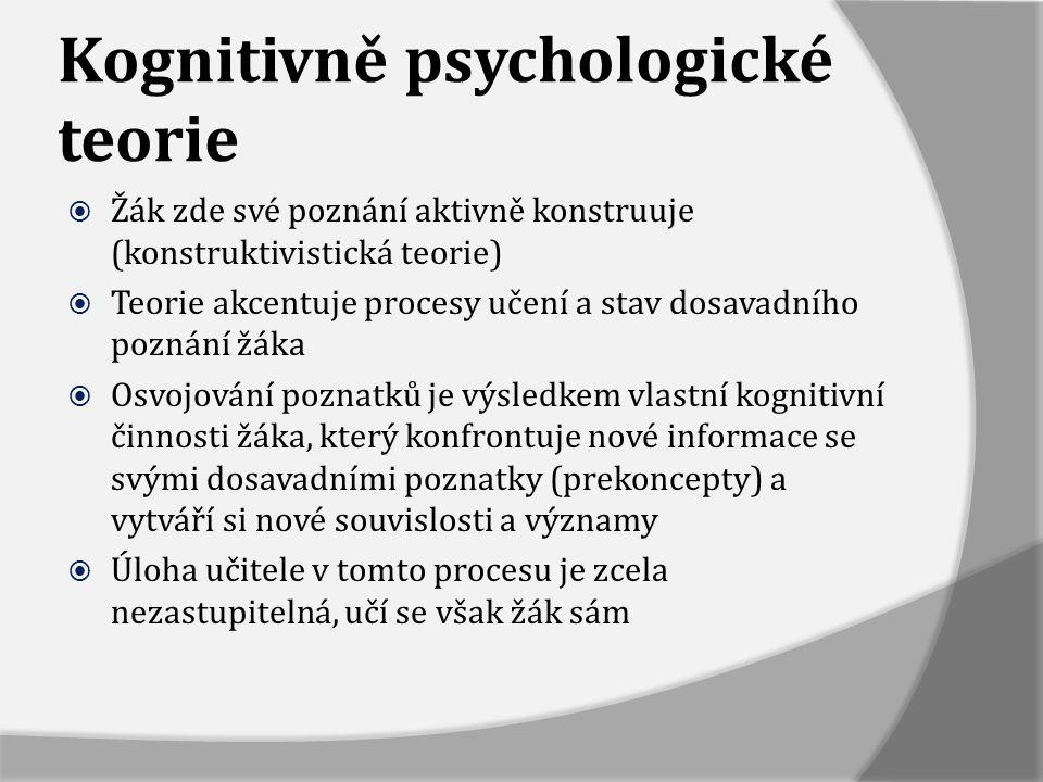 Kognitivně psychologické teorie