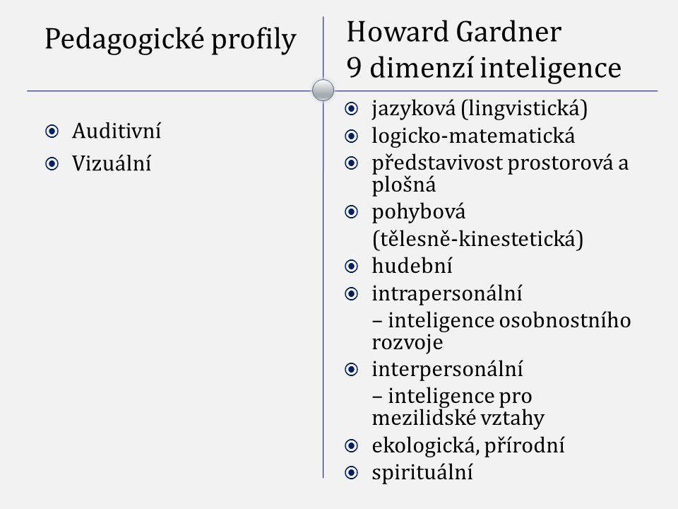 Pedagogické profily Howard Gardner 9 dimenzí inteligence