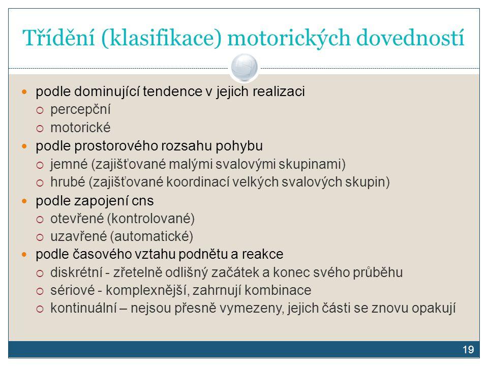 Třídění (klasifikace) motorických dovedností