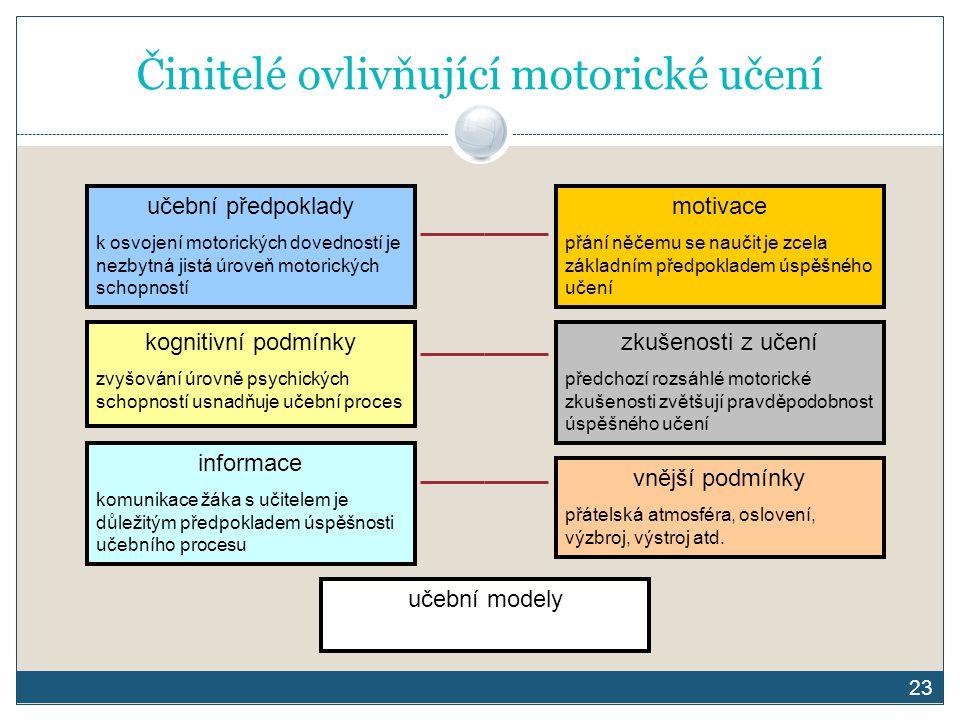 Činitelé ovlivňující motorické učení