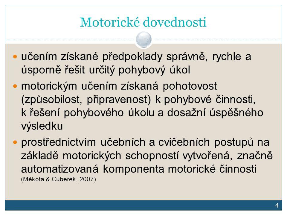 Motorické dovednosti učením získané předpoklady správně, rychle a úsporně řešit určitý pohybový úkol.