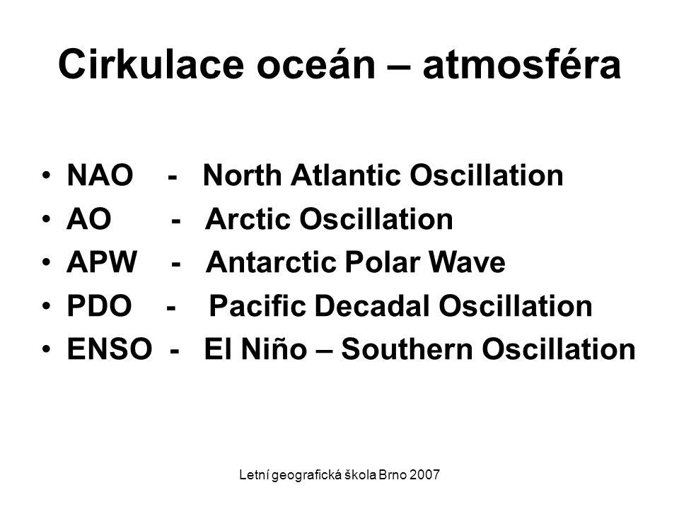 Cirkulace oceán – atmosféra