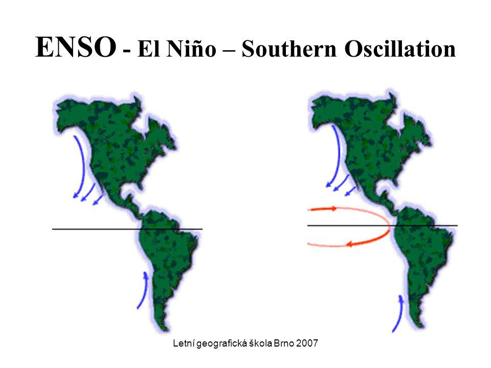 ENSO - El Niño – Southern Oscillation