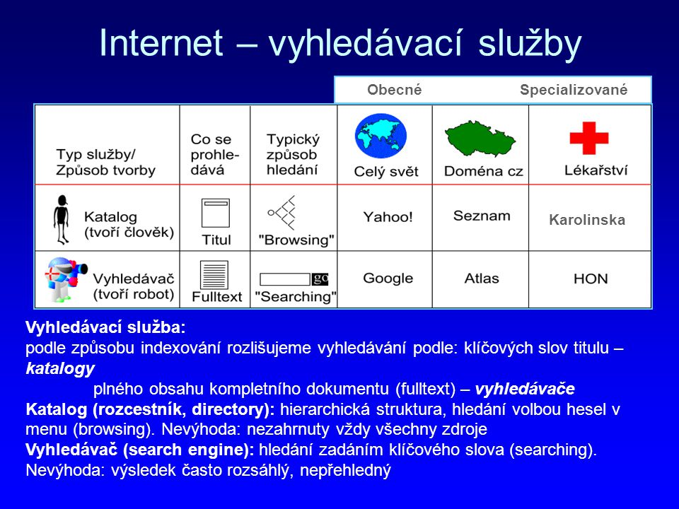 Internet – vyhledávací služby