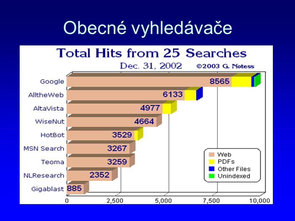 Obecné vyhledávače