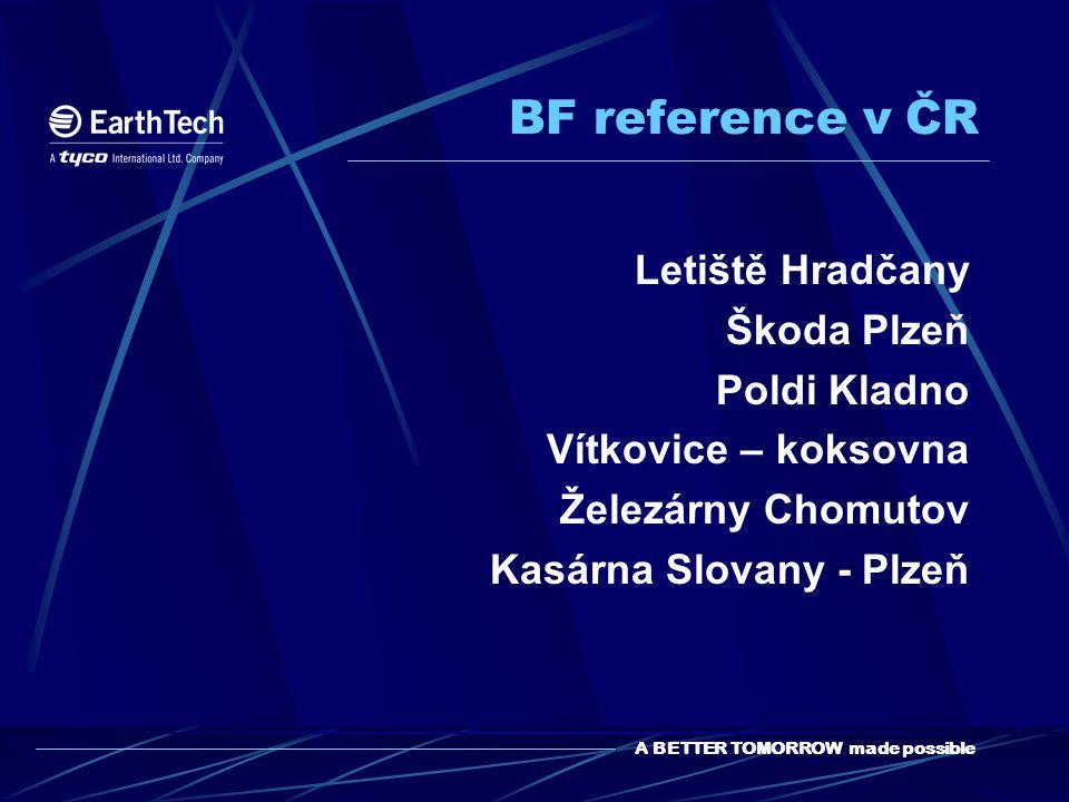 BF reference v ČR Letiště Hradčany Škoda Plzeň Poldi Kladno
