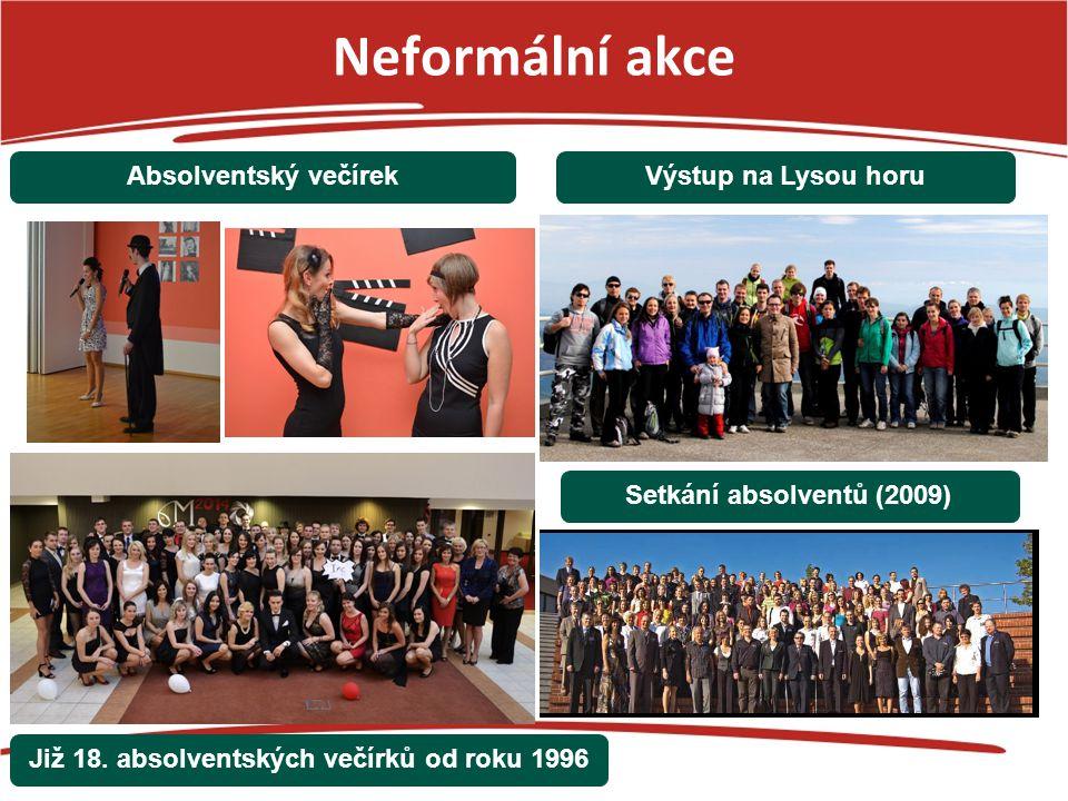 Již 18. absolventských večírků od roku 1996