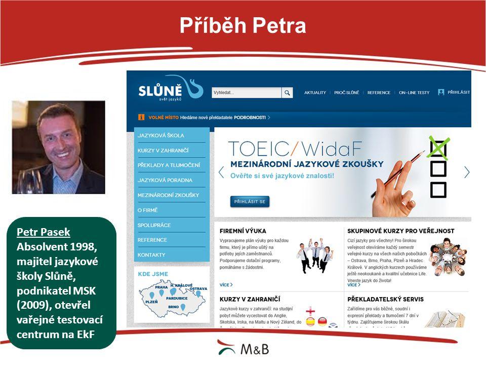 Příběh Petra Petr Pasek Absolvent 1998, majitel jazykové školy Slůně,