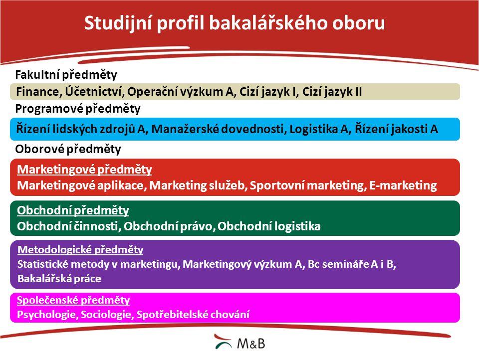 Studijní profil bakalářského oboru