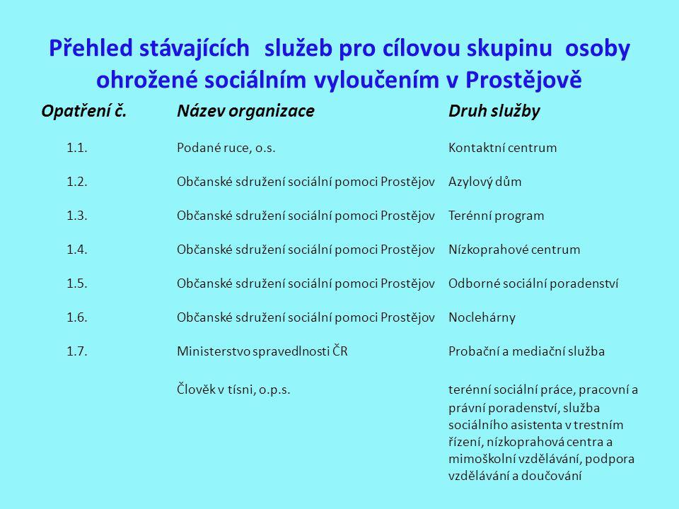 Přehled stávajících služeb pro cílovou skupinu osoby ohrožené sociálním vyloučením v Prostějově