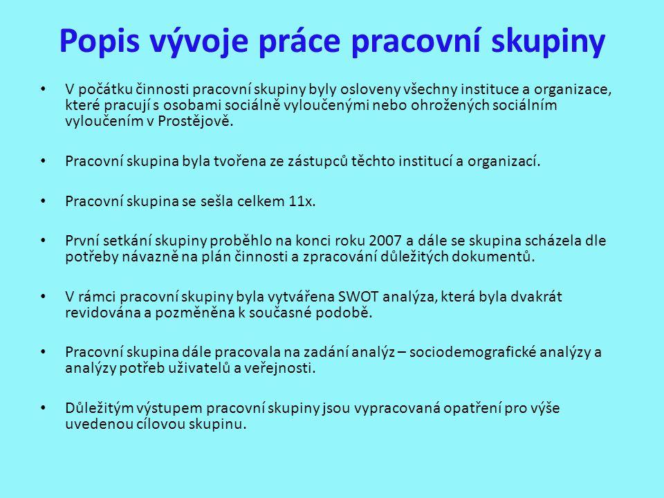 Popis vývoje práce pracovní skupiny
