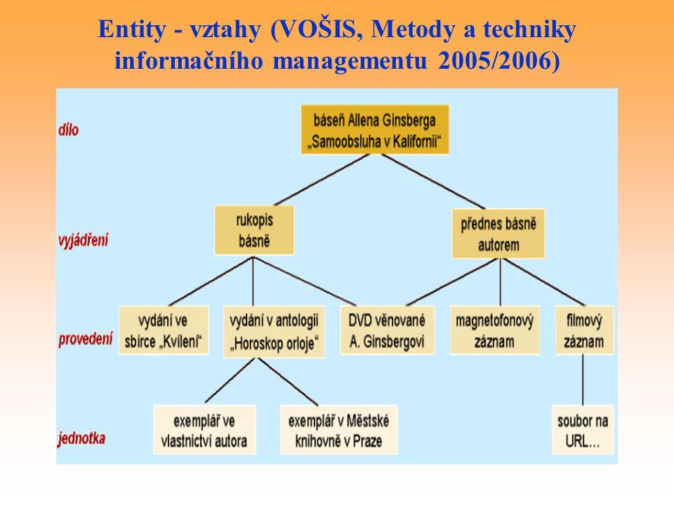 Entity - vztahy (VOŠIS, Metody a techniky informačního managementu 2005/2006)