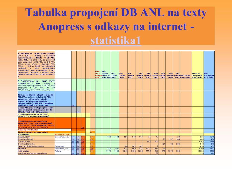 Tabulka propojení DB ANL na texty Anopress s odkazy na internet - statistika1