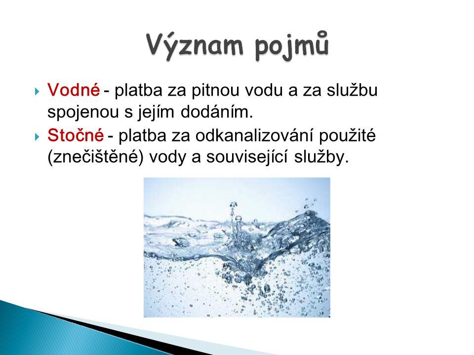 Význam pojmů Vodné - platba za pitnou vodu a za službu spojenou s jejím dodáním.