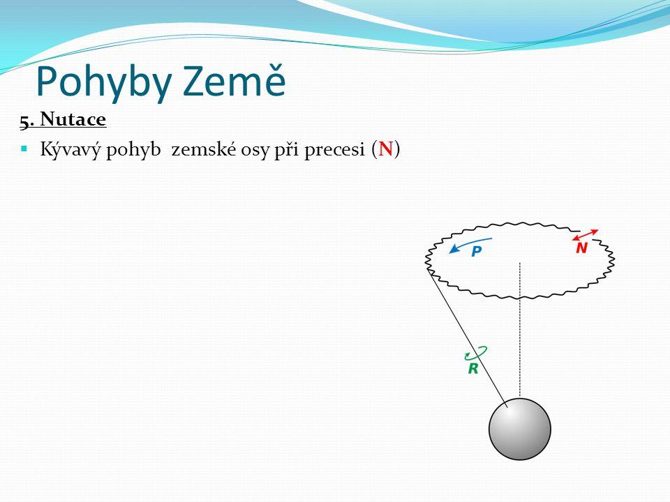 Pohyby Země 5. Nutace Kývavý pohyb zemské osy při precesi (N)