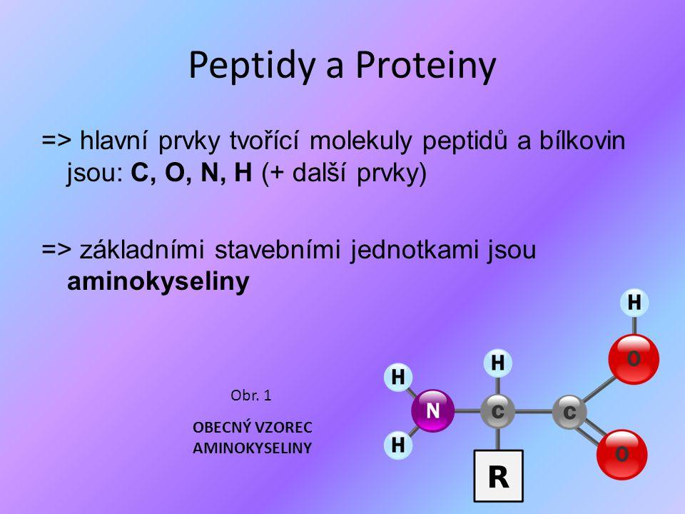 Peptidy a Proteiny => hlavní prvky tvořící molekuly peptidů a bílkovin jsou: C, O, N, H (+ další prvky)