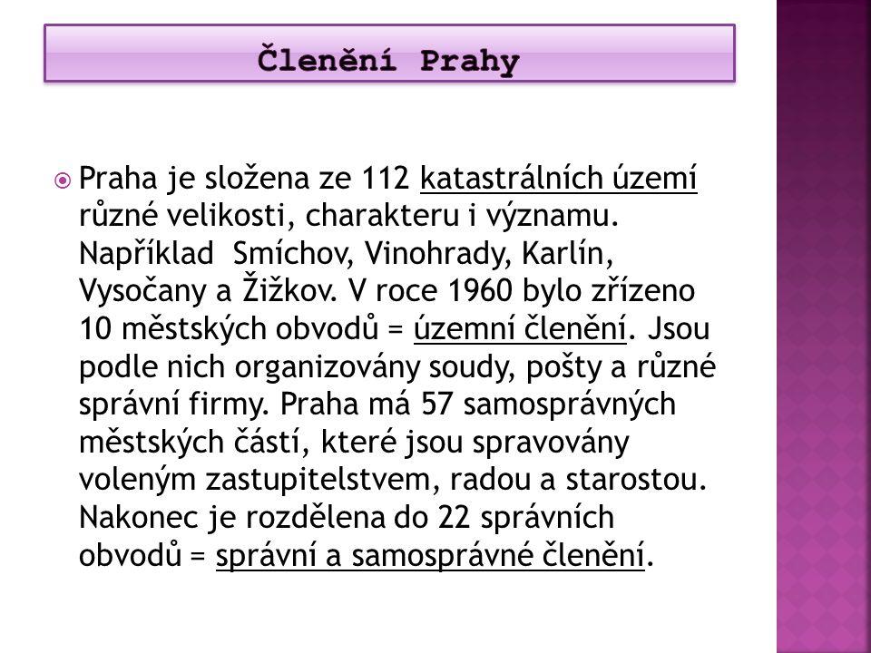 Členění Prahy