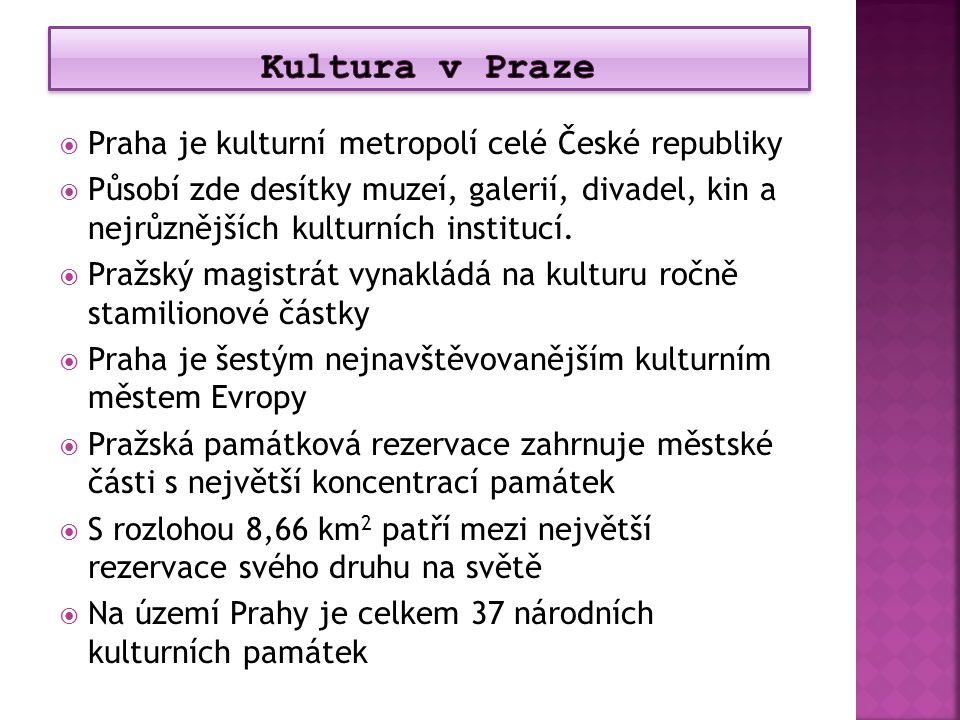 Kultura v Praze Praha je kulturní metropolí celé České republiky