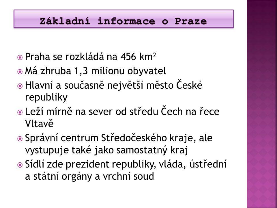 Základní informace o Praze