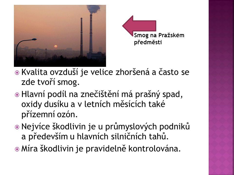 Kvalita ovzduší je velice zhoršená a často se zde tvoří smog.