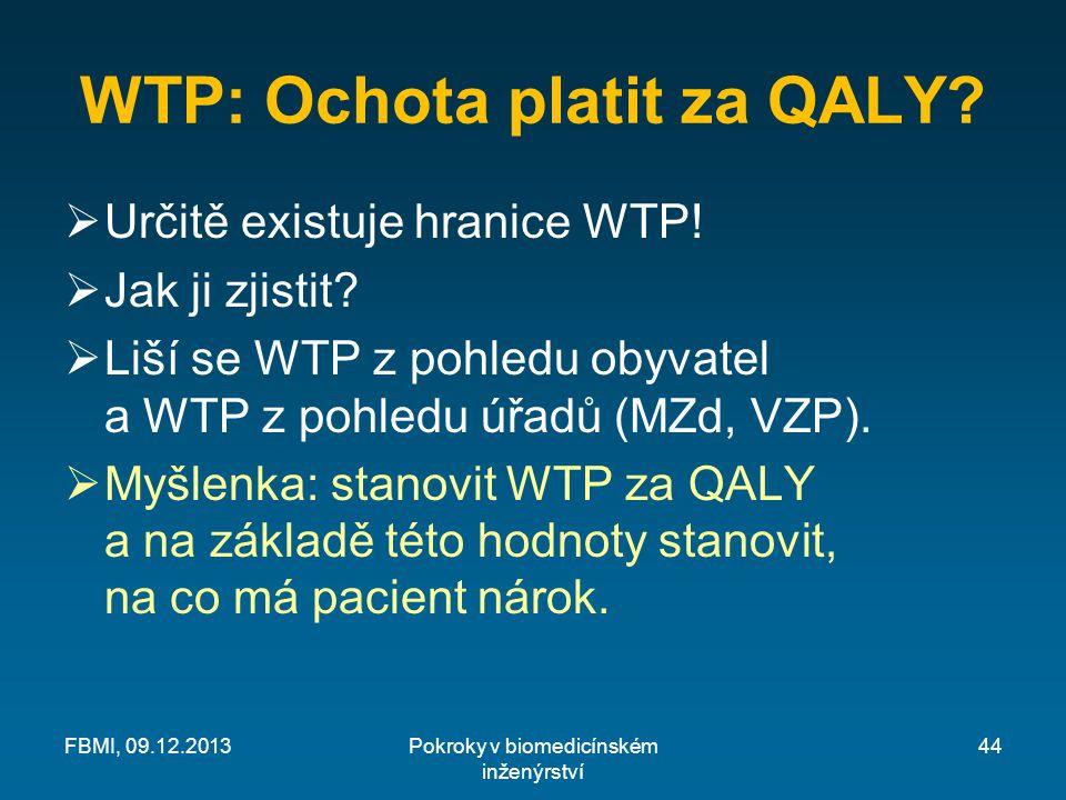 WTP: Ochota platit za QALY