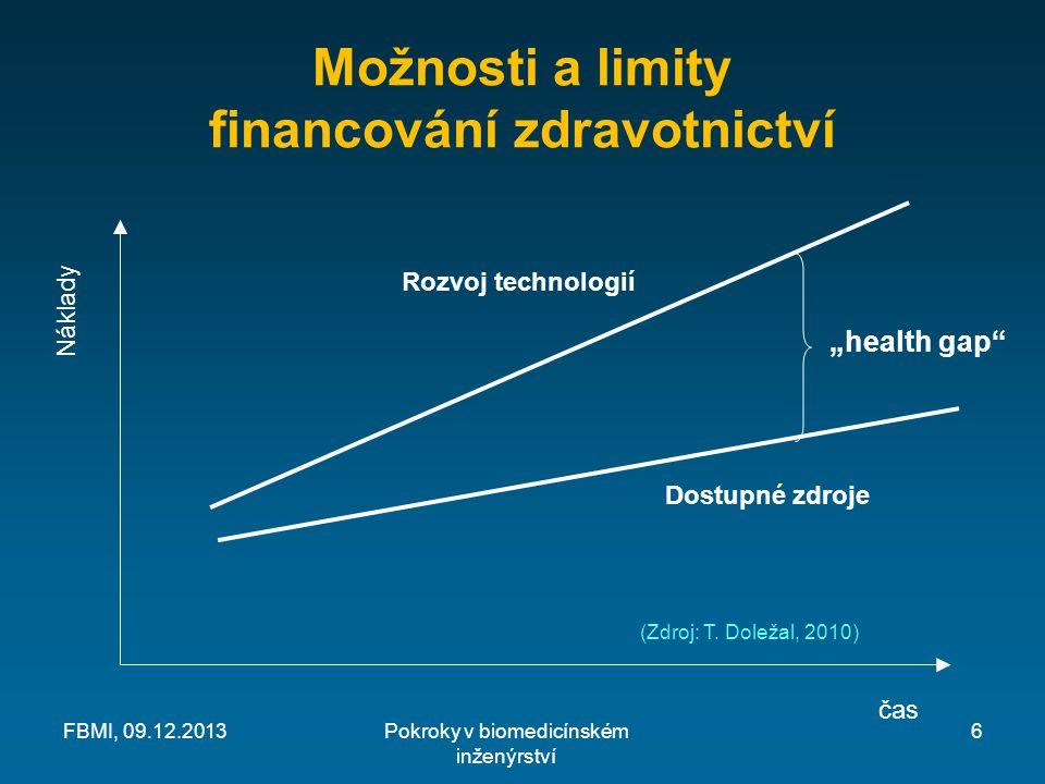 Možnosti a limity financování zdravotnictví