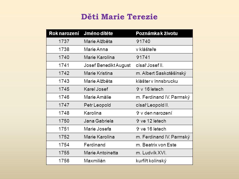 Děti Marie Terezie Rok narození Jméno dítěte Poznámka k životu 1737