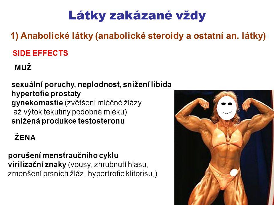 Látky zakázané vždy 1) Anabolické látky (anabolické steroidy a ostatní an. látky) SIDE EFFECTS. MUŽ.