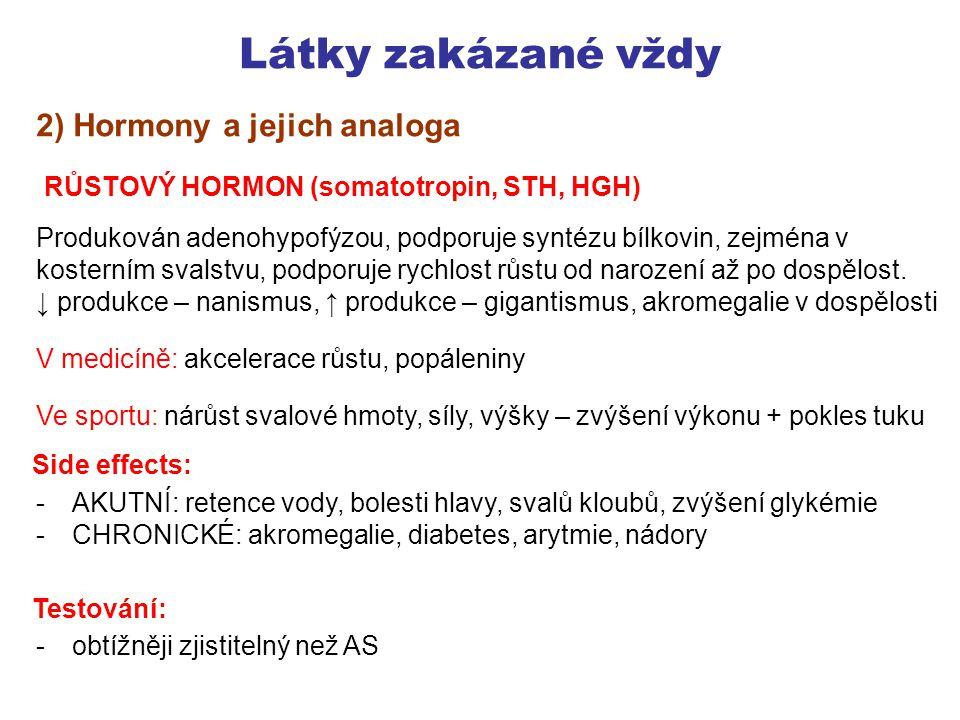Látky zakázané vždy 2) Hormony a jejich analoga