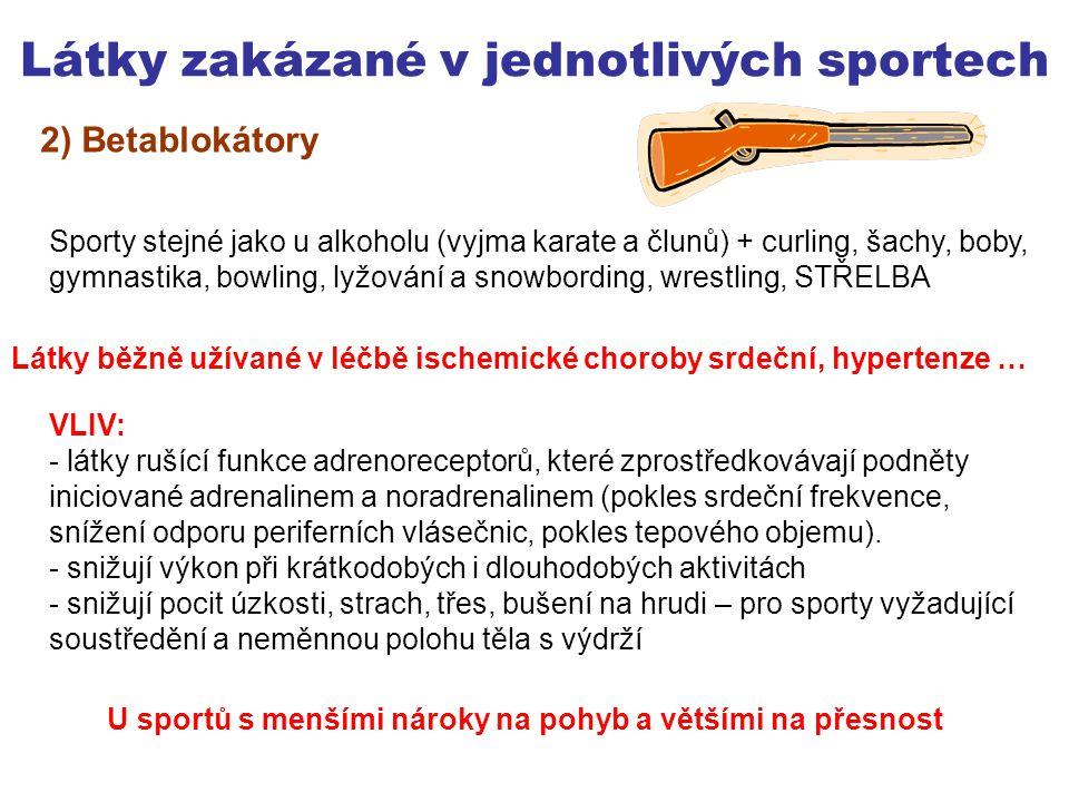 Látky zakázané v jednotlivých sportech