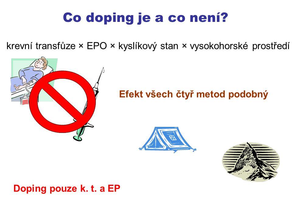 Co doping je a co není krevní transfůze × EPO × kyslíkový stan × vysokohorské prostředí. Efekt všech čtyř metod podobný.