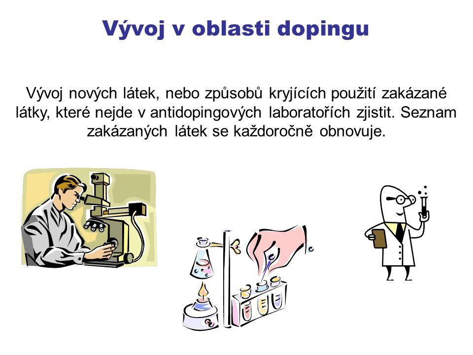 Vývoj v oblasti dopingu