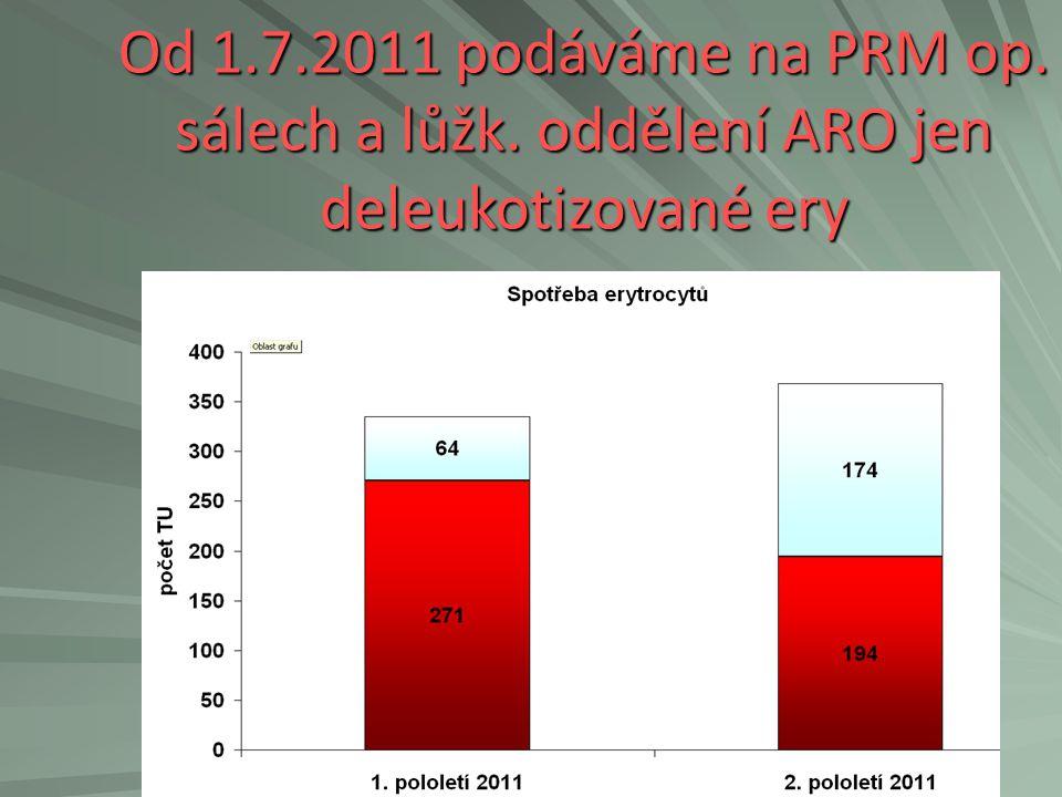 Od 1. 7. 2011 podáváme na PRM op. sálech a lůžk